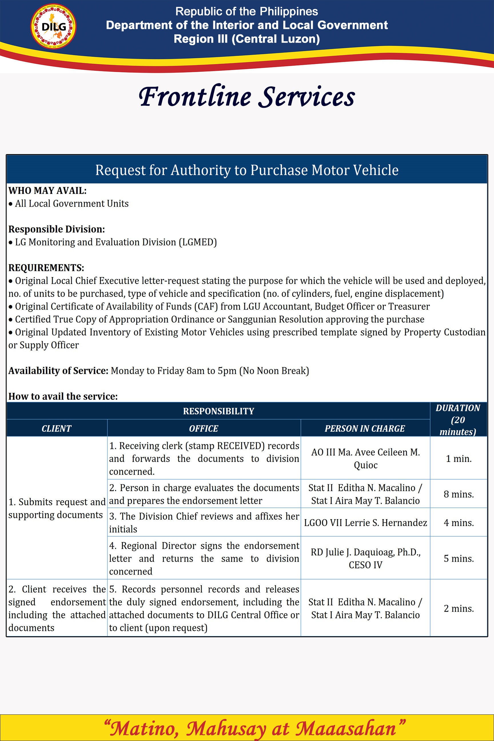 Request for Authority to Purchase Motor Vehicle